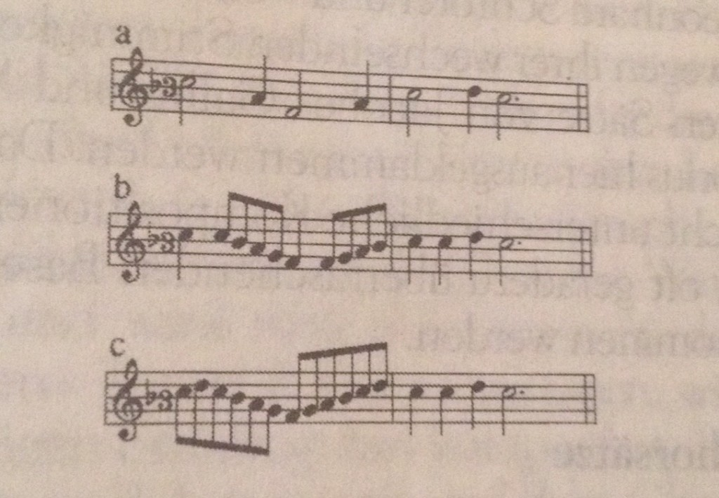 resonet melodia