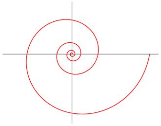 330px-logarithmic_spiral-svg